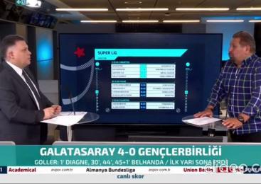 Marius Șumudică, victima unei insulte rasiste, în direct la un post TV din Turcia. Doi parlamentari turci, plângere penală împotriva analistului care l-a jignit