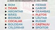 Asociaţia Aresel anunţă eliminarea din nomenclatorul etniilor a tuturor denumirilor peiorative cu referire la romi